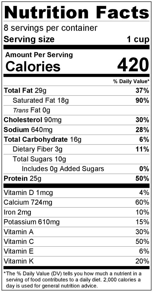 NutritionLabel (3)